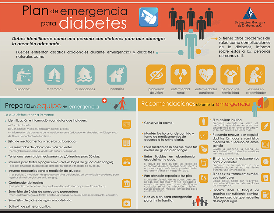 Plan de emergencia en Diabetes