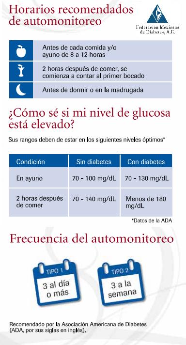 Niveles De Glucosa En Sangre Y Automonitoreo Federación Mexicana De Diabetes