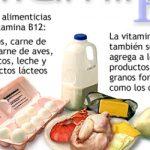 Fármacos y la deficiencia de vitamina B12