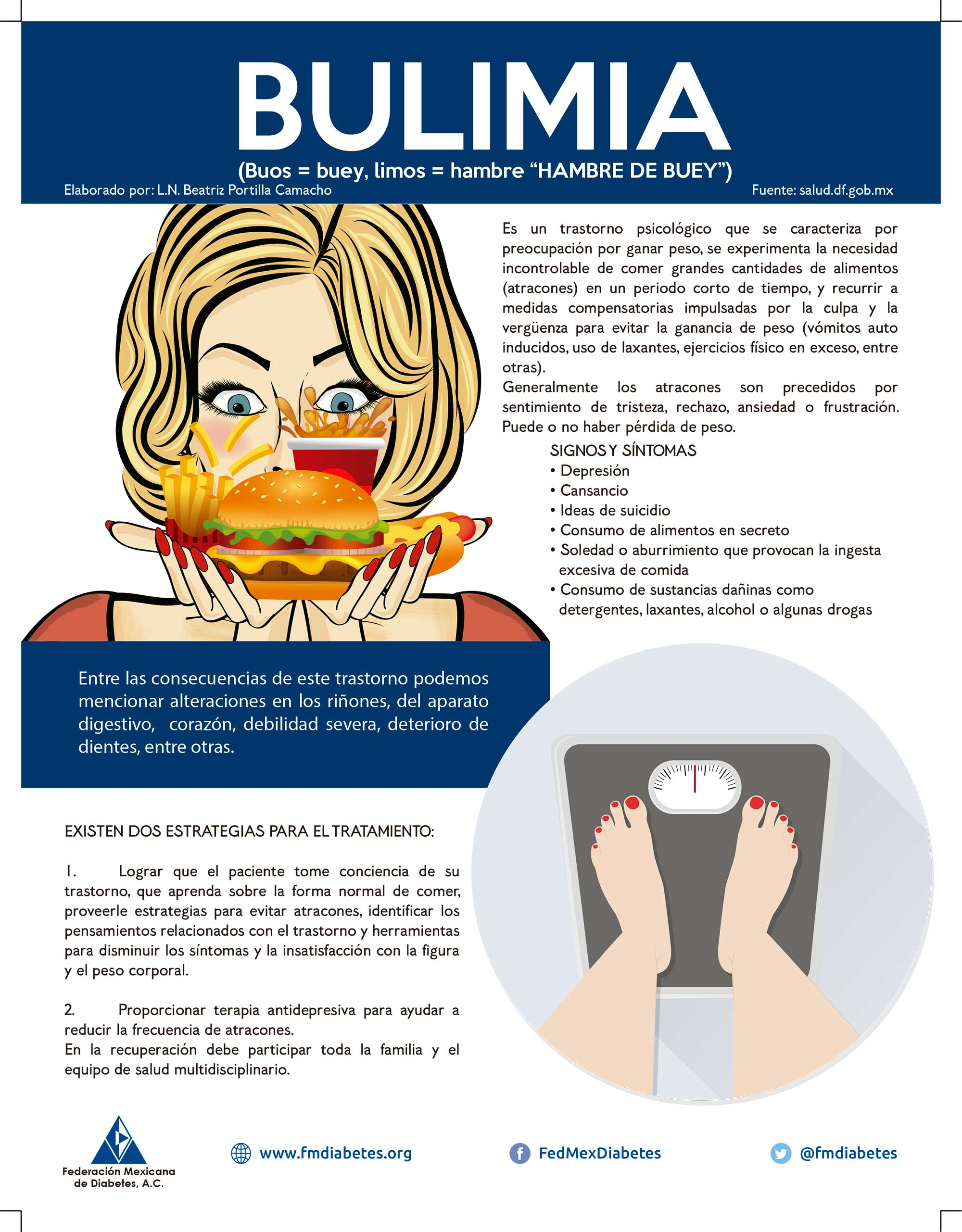 bulimia federación mexicana de diabetes