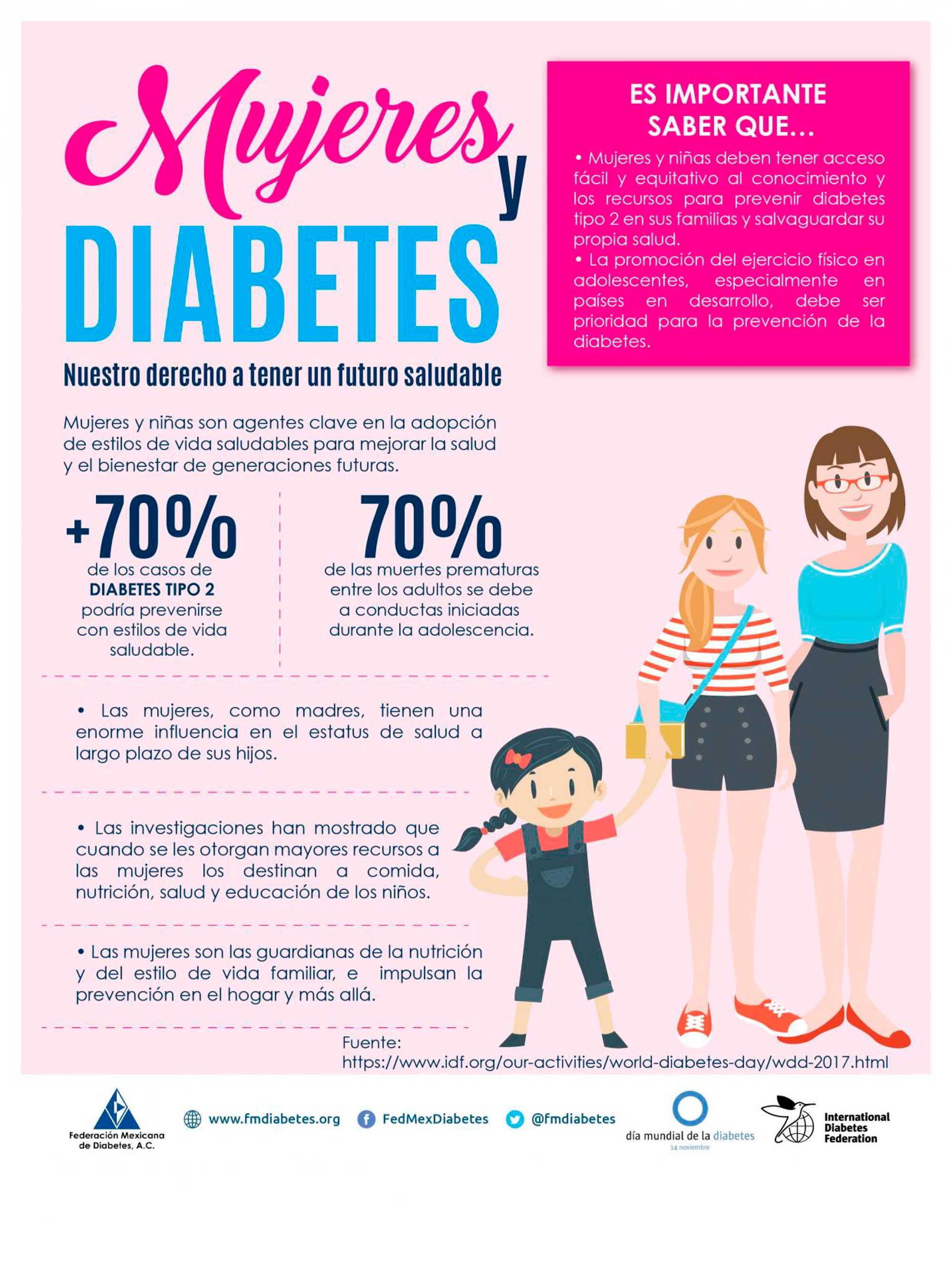 Mujeres y diabetes 3 - Federación Mexicana de Diabetes