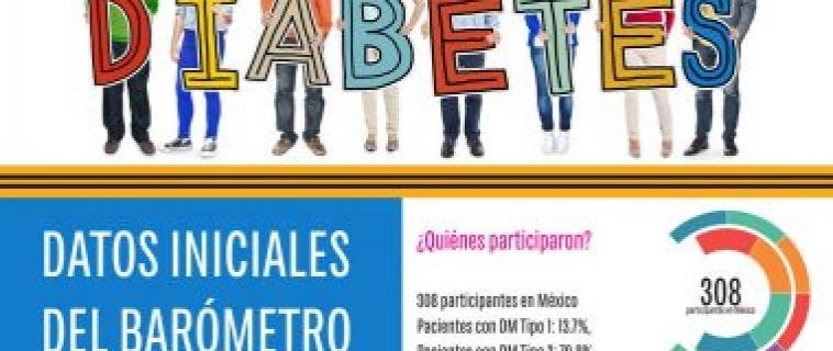 Barómetro de Retinopatía Diabética en México
