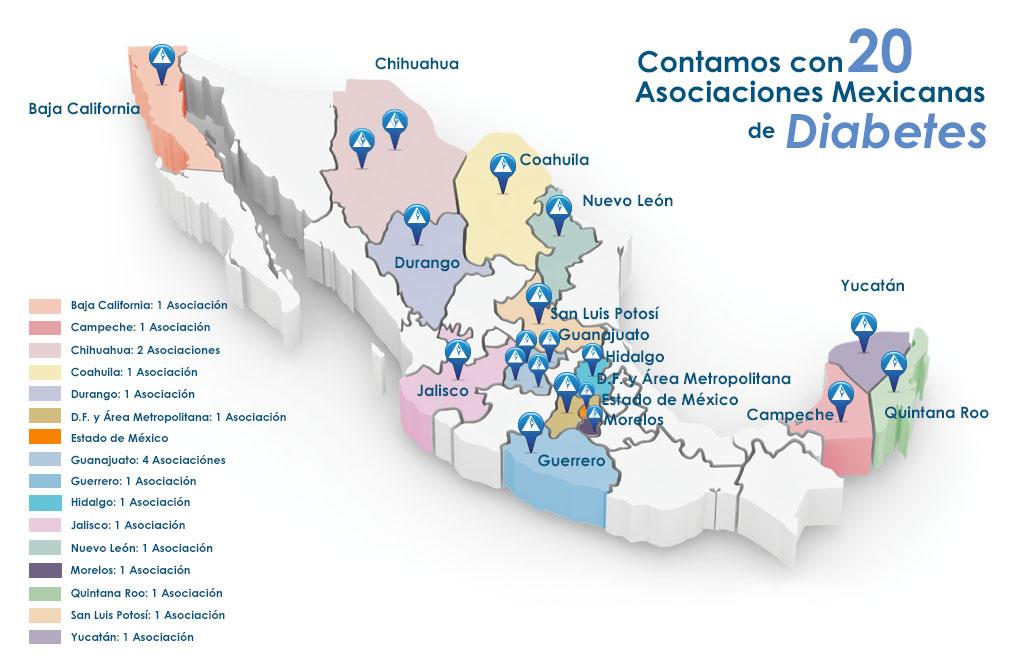 Directorio de Asociaciones en el país