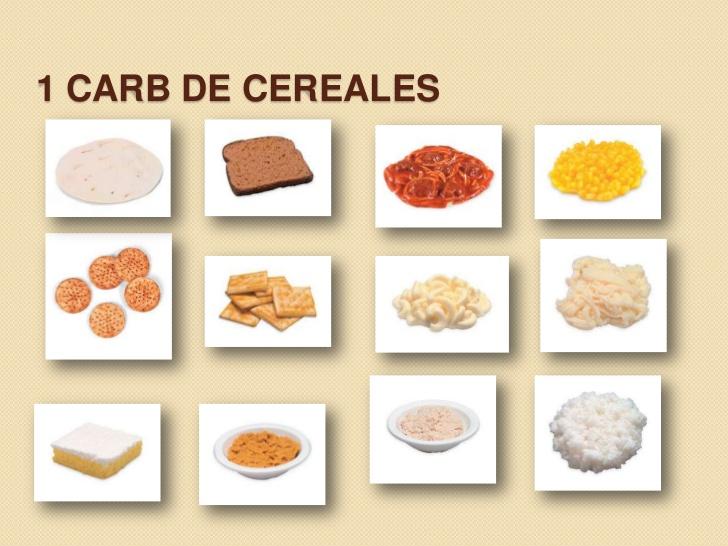Lo básico sobre el conteo de los carbohidratos