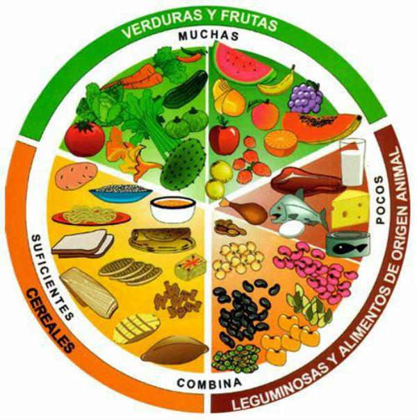 4 aspectos que debes conocer sobre diabetes y alimentación