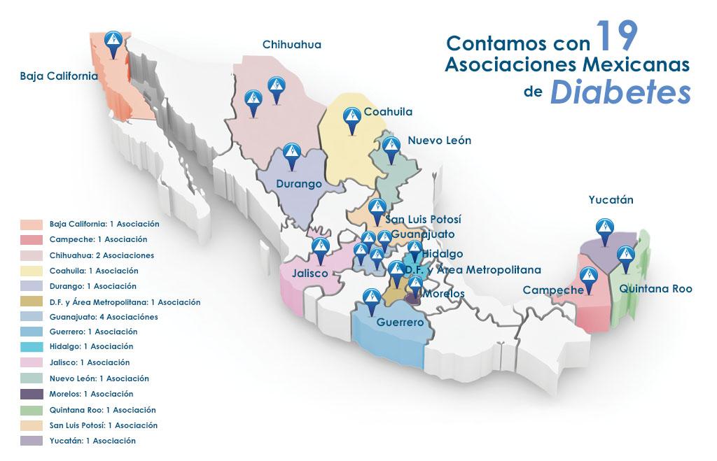 Asociaciones de diabetes como referencia para la sociedad