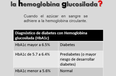 Hemoglobina glucosilada  ¿Qué es?