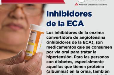 Inhibidores de la ECA