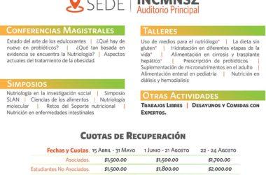 4° Congreso Mexicano de Nutriología