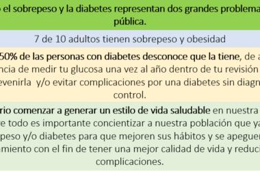 Buena nutrición para el control de la diabetes
