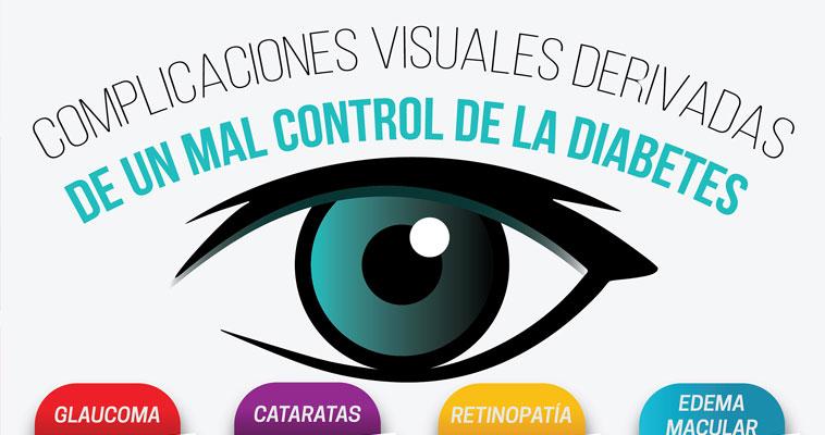 Complicaciones visuales