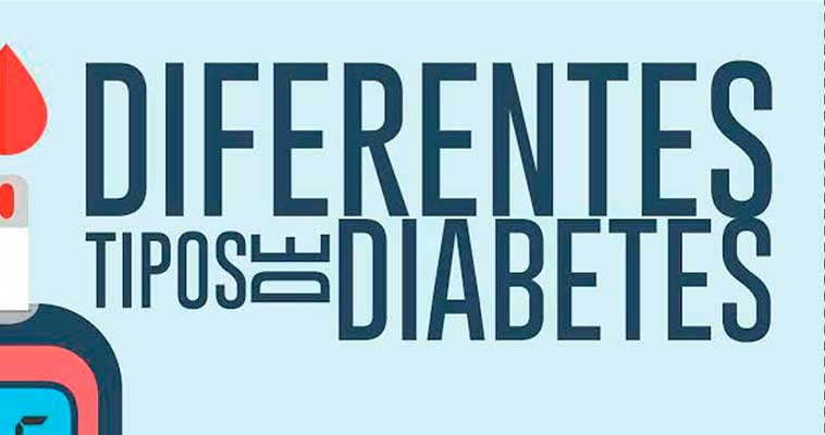 Diferentes tipos de diabetes
