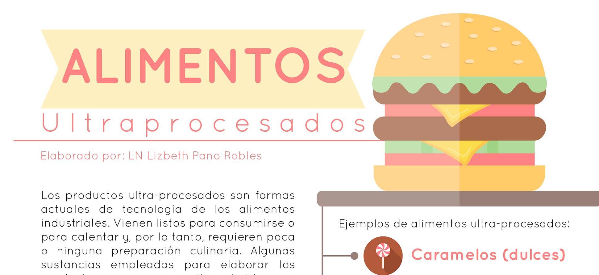 Alimentos Ultraprocesados
