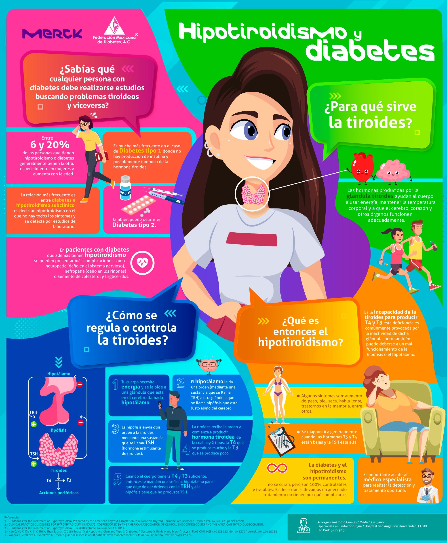 Hipotiroidismo y diabetes