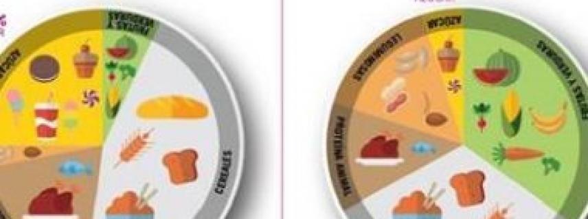 10 tips de nutrición para toda la familia